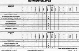 Ley nueva alergenos restaurante El Duque